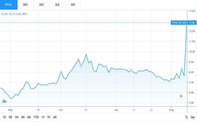best health care stocks to buy (PFNX stock)