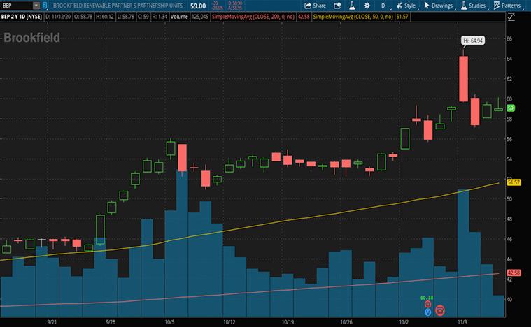 top solar stocks to buy now (BEP stock)