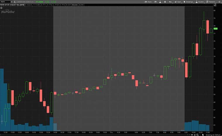 software stocks (PATH stock)