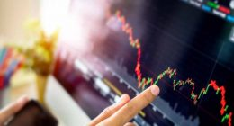 best cyclical stocks